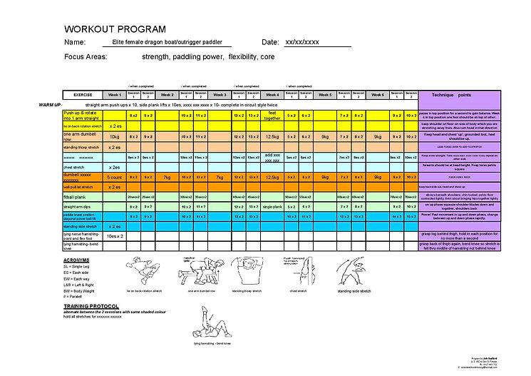 Advanced Workout Program Elite Female dr