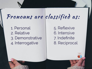 The 8 Types of Pronouns + Exercise
