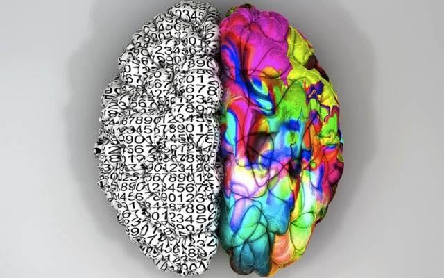 whole brain synchronization harmonization right hemisphere left mode processing coherent narrative exercises meditation synchronize how to