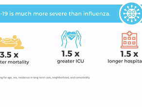 How does COVID-19 compare to the flu?