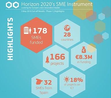 Koolmill Awarded SME Instrument Grant