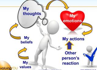My Beliefs - Managing Myself