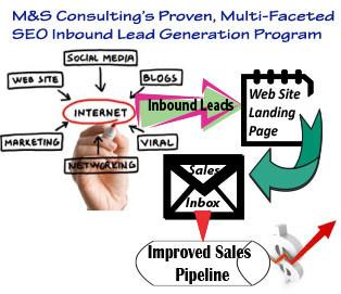 Ways to improve your bottom line- Digital Marketing