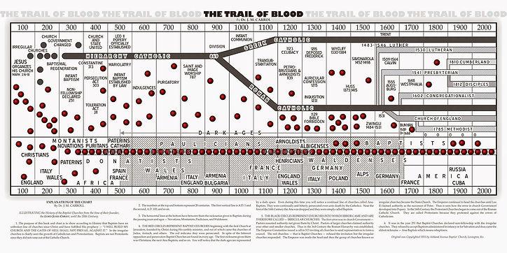 trail of blood.jpg