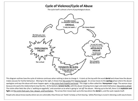 Preparing a Safety Plan for Women Living with Domestic Violence During COVID-19