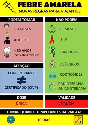 Febre amarela, viagem e certificado internacional de vacinação