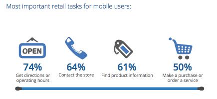 Google retail mobile searcher study