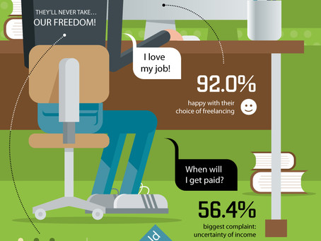 Portrait of a Freelancer: Are Freelancers Mostly Stay at Home Moms?