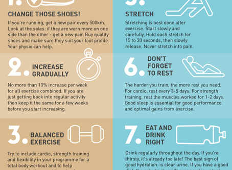 Easing Back into Fitness –Safely!