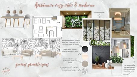 Conseil decoration interieur - planche d'ambiance
