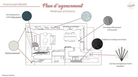 Formule décoration - plan d'agencement