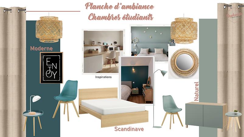 Planche d'ambiance - decoration appartement etudiant