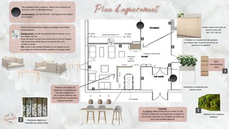 Conseil decoration interieur - plan d'agencement