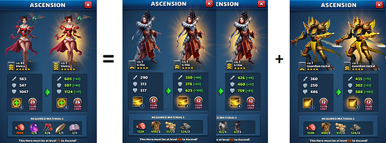 Leveling Strategy - Alliance Wars