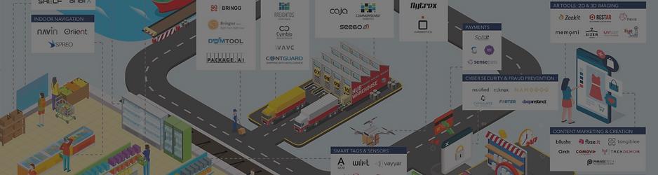 Israel RetailTech Innovator Landscape In