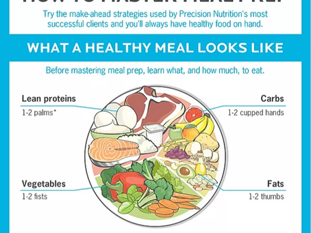 FIX IT FRIDAY: Meal Prep Misconception
