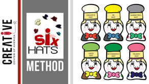 Six Hats Method