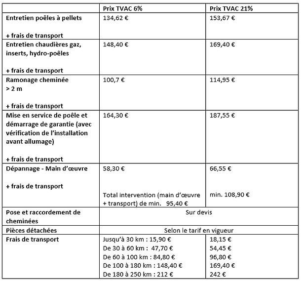 Tarifs Mille Services 2021.PNG