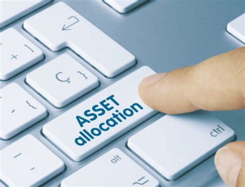401 (k) Asset Allocation and Diversification Solution