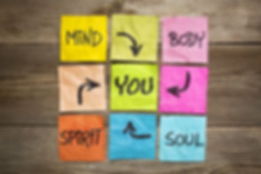 mind, body, spirit, soul and you - balan