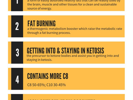 Benefits of MCTs