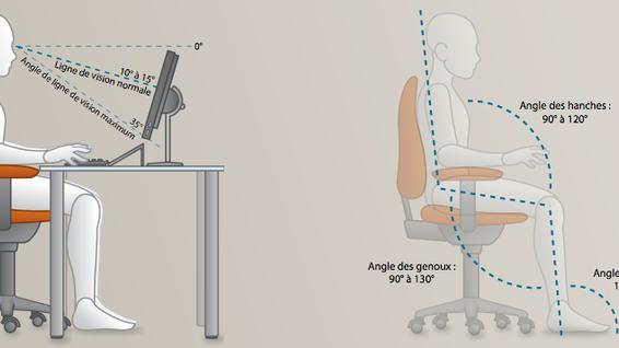 Comment éviter les douleurs chroniques en aménageant son poste de travail ?