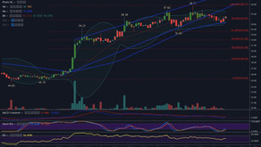 LITECOIN PRICE ANALYSIS: LTC IS THE LEAD BULL FOR FIVE WEEKS RUNNING