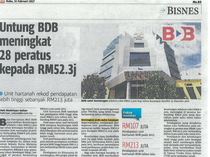 Untung BDB meningkat 28 peratus kepada RM52.3 juta