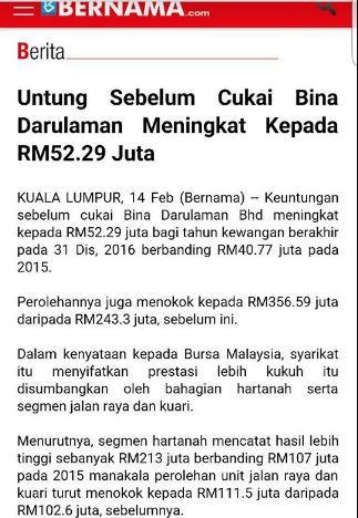 Untung Sebelum Cukai Bina Darulaman meningkat kepada RM 52.29 Juta- Bernama
