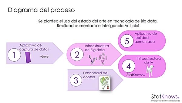 presentacion.png