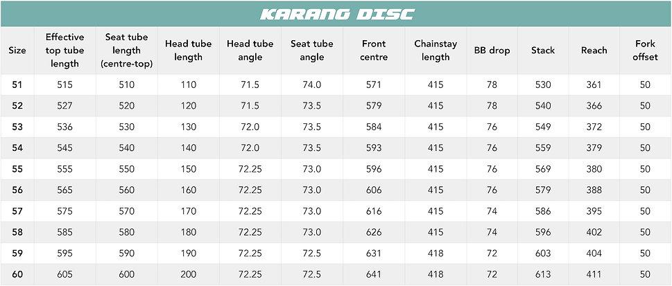 karang_disc2.jpg