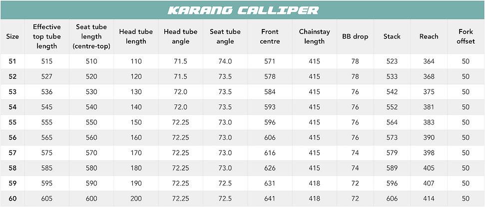karang_calliper2.jpg