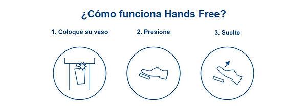 Cómo_funciona_el_manos_libres.png.jpg