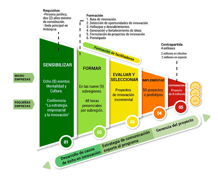 Formacion_Innovacion.jpg