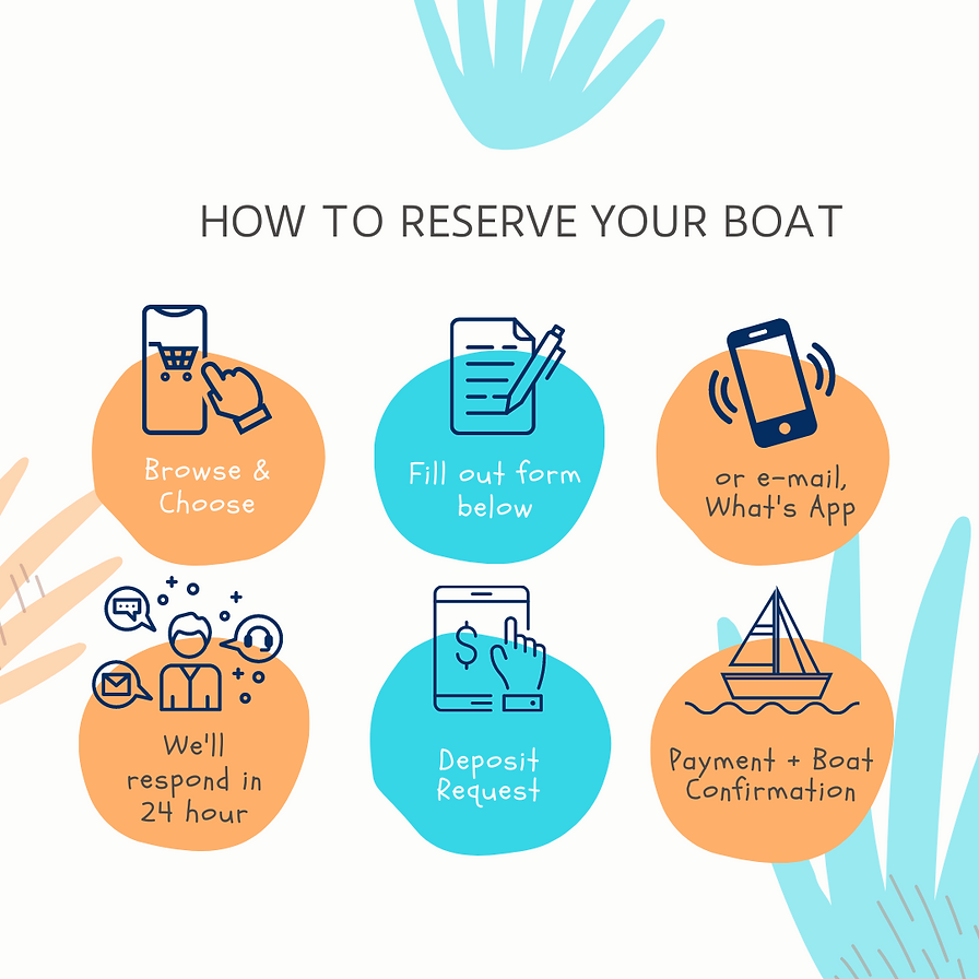 How to Book Tulum Yachts (3).png