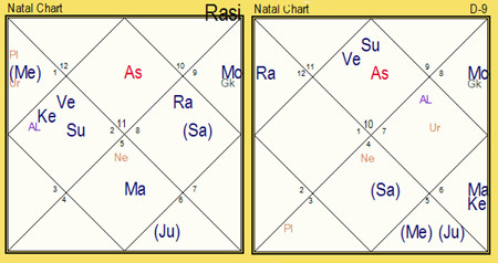 chart-William Lilly.jpg