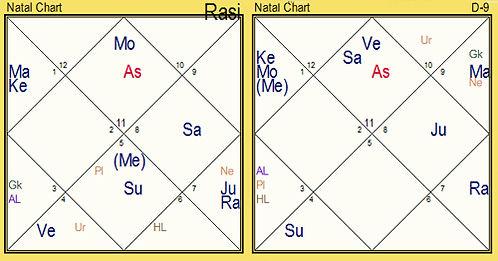 Face Value Astrologys Second House Astrovedas Adam Smith