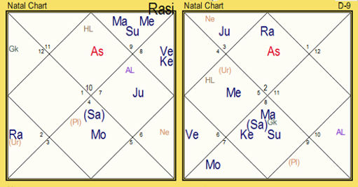 Face Value: Astrology's Second House