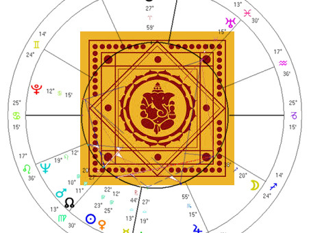 Why Vedic Astrology?