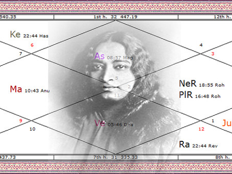 Vedic Astrology & Spiritual Life
