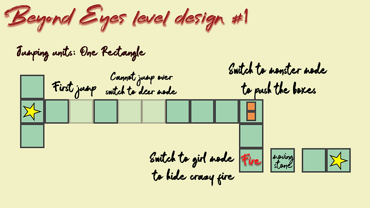 level1designpng.png