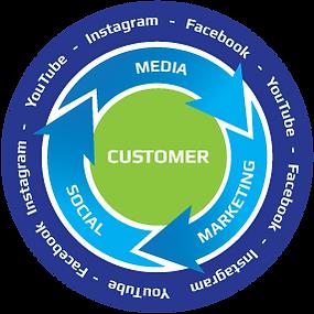 Circle_Social_Media.png
