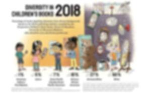 diversity graphic.jpeg