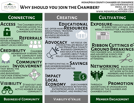Why should you join the Chamber_.png