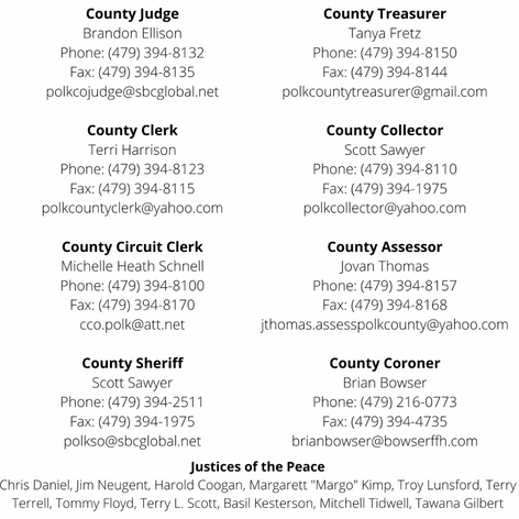 COUNTY CONTACTS.png