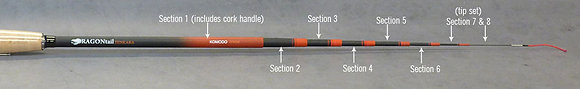Komodo Zoom Rod - Sections
