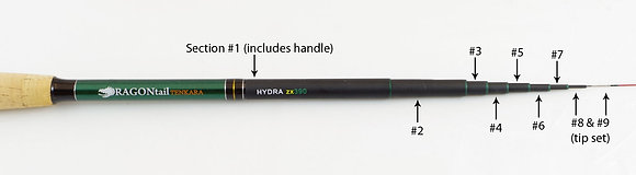 Hydra zx390 - Sections