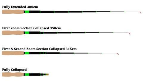 MUTANT-rod-diagram_480x480.jpg