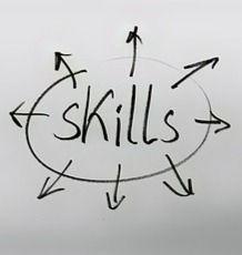 Conseil en gestion des compétences