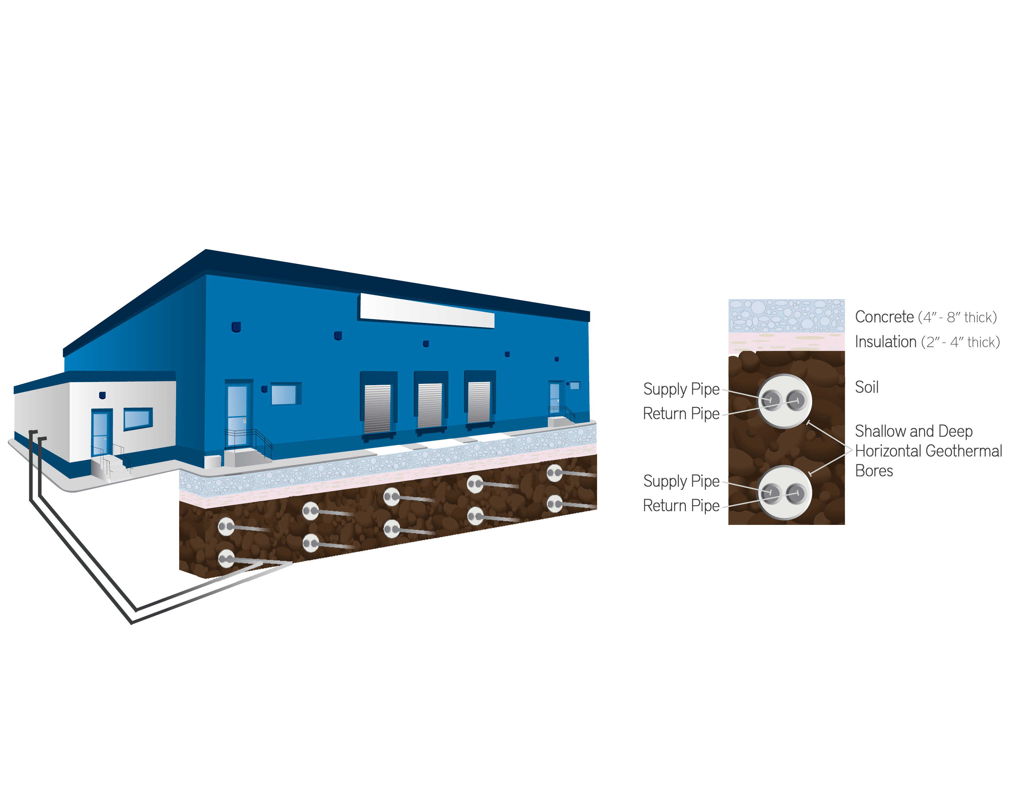 Frost Heave Facility Infographic
